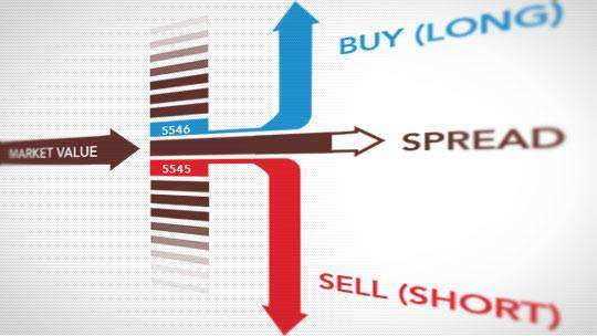 Spread – nguồn năng lượng của thị trường ngoại hối - 14