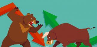 Áp lực bán gia tăng, TTCK Vn-Index lùi về 955 điểm