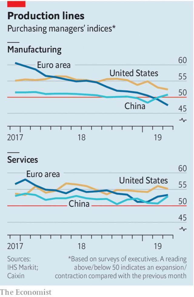 Khủng hoảng kinh tế toàn cầu: Ai nên sốt vó? Ai có thể bình chân như vại? - Ảnh 1.