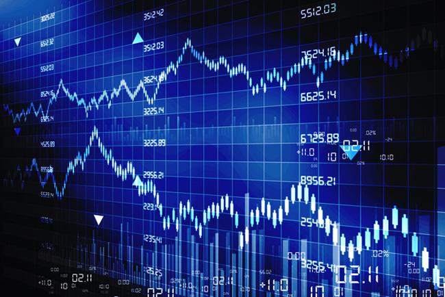 Phân tích thị trường Chứng khoán Mỹ phục hồi sau nhiều ngày giảm liên tiếp