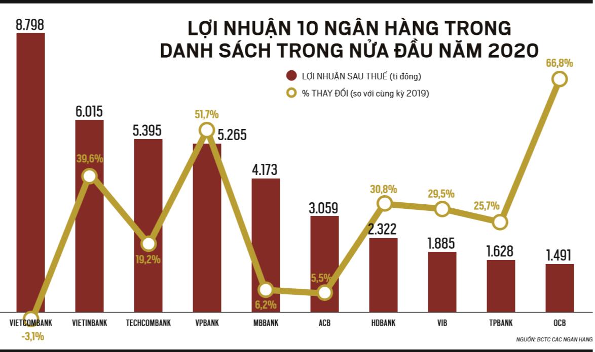 Chủ tịch OCB Trịnh Văn Tuấn và hành trình chinh Đông - ảnh 1