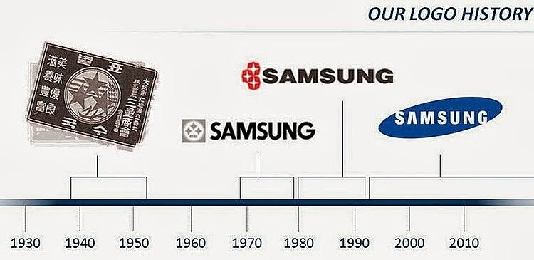 Cap 13: lịch sử những lần thay đổi logo samsung