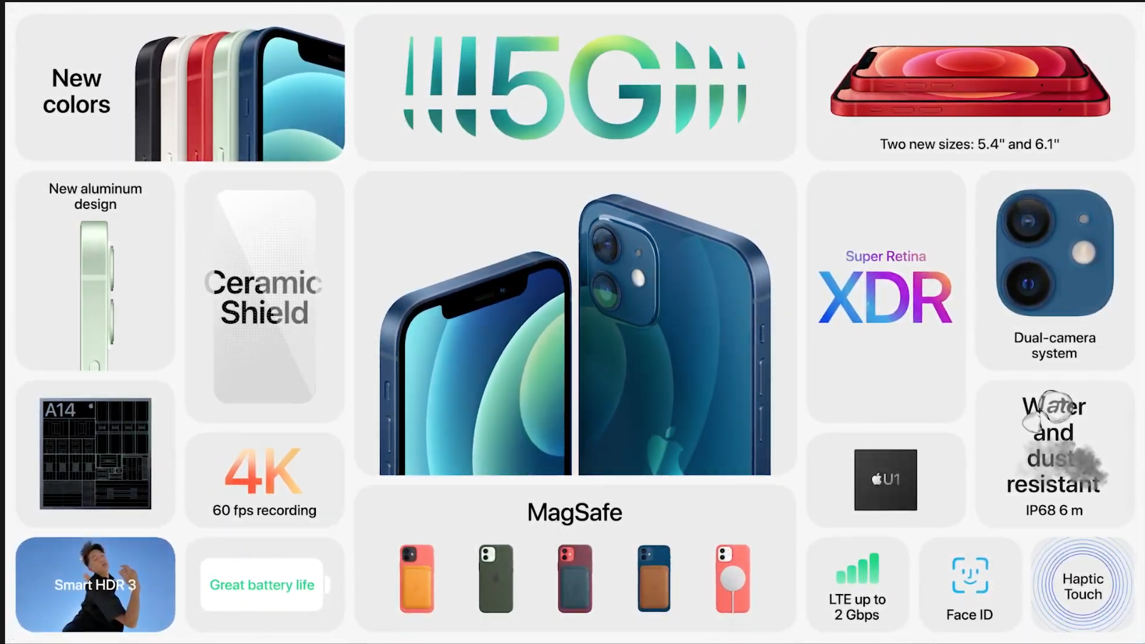 Apple lần đầu ra mắt sản phẩm công nghệ 5G