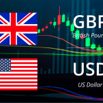 tin tức GBP/USD
