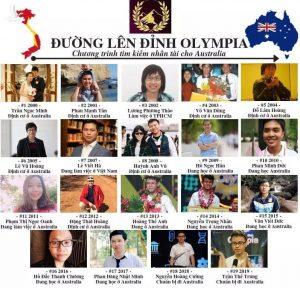 Olympya chương trình tìm kiếm nhân tài nước Úc