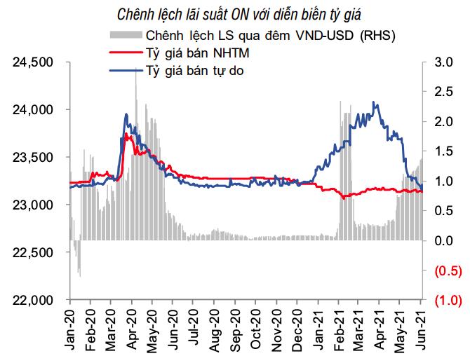 Ngân hàng Nhà nước bất ngờ giảm giá mua USD - Ảnh 1