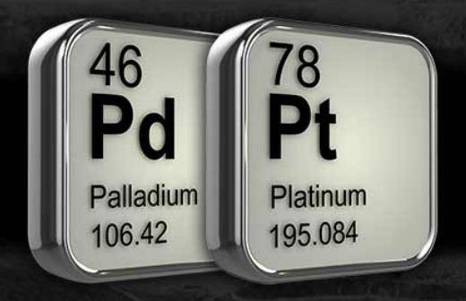 Big Fat Idea – Platinum, Palladium and Rhodium