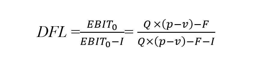 Công thức tính hệ số đòn bẩy tài chính